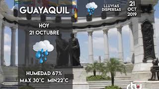 El Clima RTU: 21 de octubre 2019