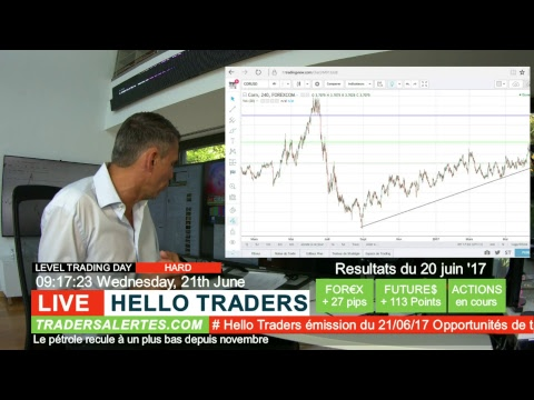 Emission Hello Traders du 21 Juin 17