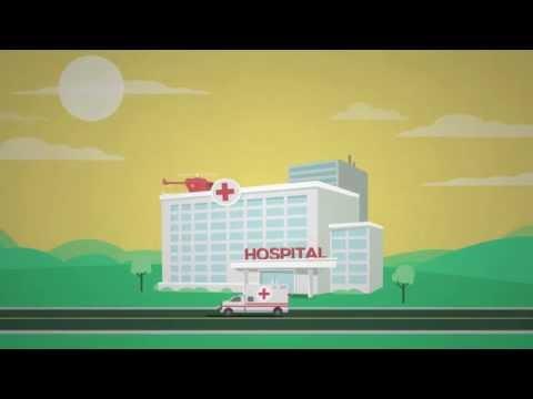International Student Insruance - Travel Medical