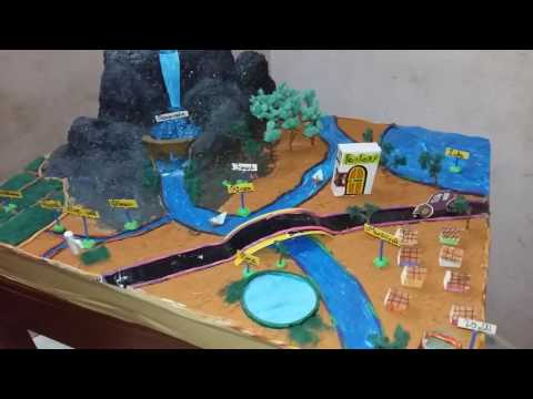 Water Resources - School Project