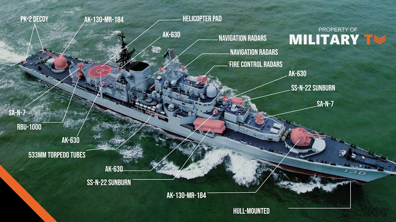 Sovremenny Class Destroyers Review