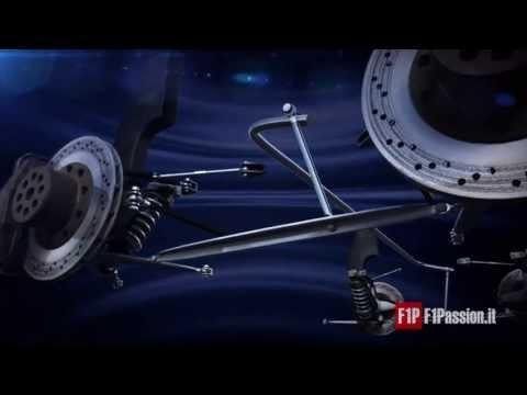 FP | F1 Storia Evoluzione Tecnica: Tyrrell P34