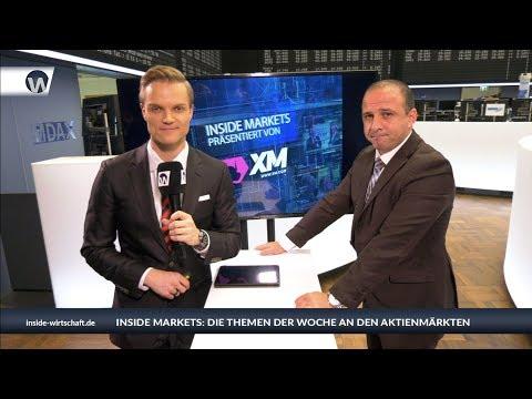 XM Inside Markets: Bitcoin-Kurssturz und Dax-Ziel auf 10.500 Punkte?
