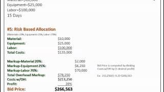 iBid Plus Landscape Bid Series-#4 Comparing Methods Example II