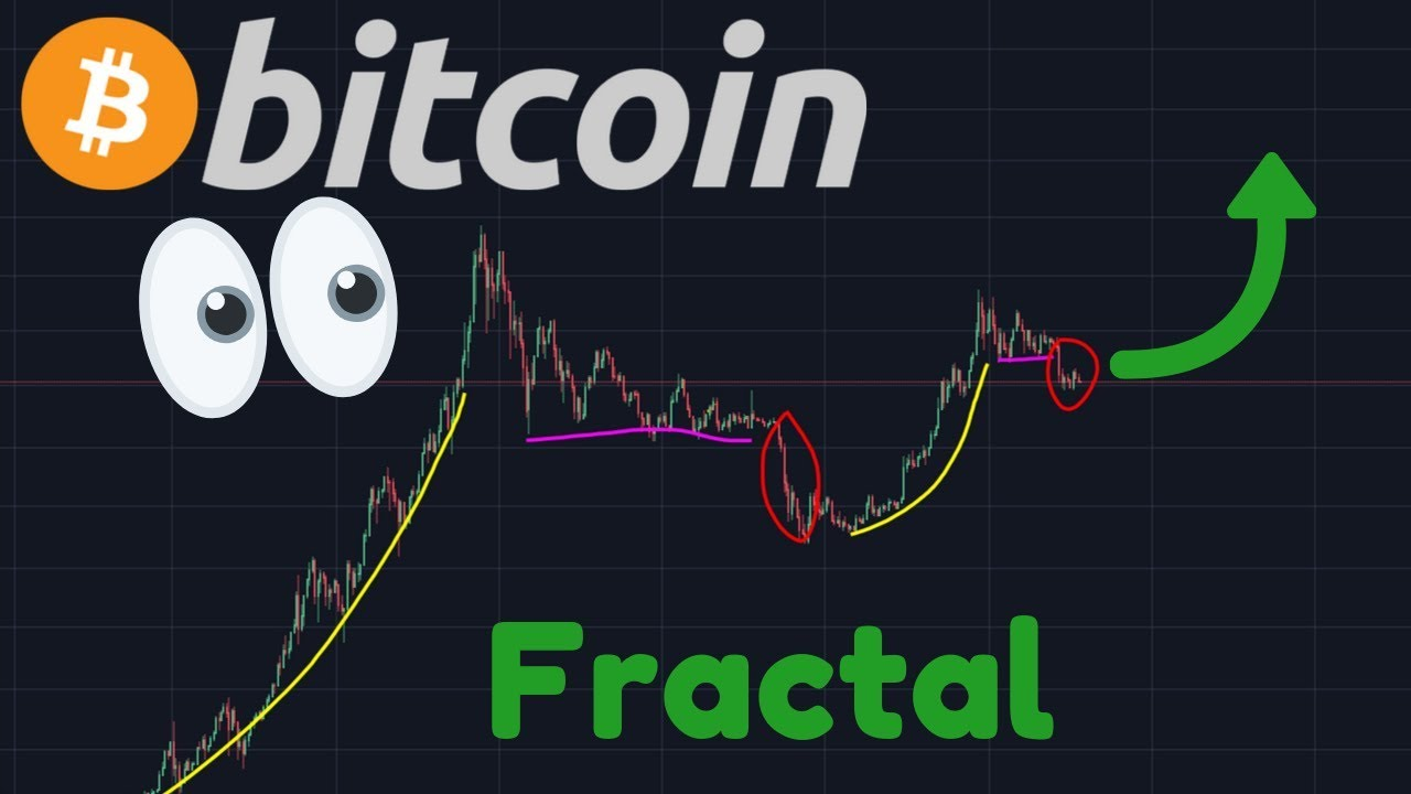 FRACTAL BROKEN OR STILL IN PLAY?!! The Bitcoin Price Sitting On Major Support