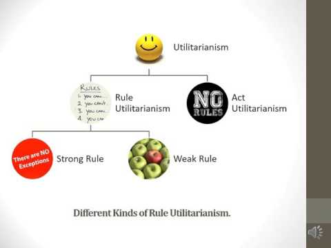 2  Act and Rule Utilitarianism