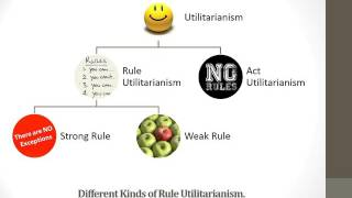deontology vs utilitarianism essay Get an answer for 'compare and contrast utilitarian and deontological reasoning' and find homework help for other philosophy questions at enotes.