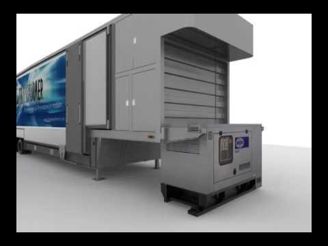 Cinetransformer Mobile Movie Theater Setup Process