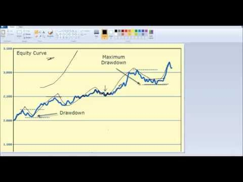 The TRUTH about PRICE ACTION TRADING - Insights from a Professional Price Action Trader