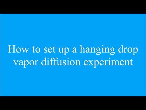 Protein Crystallization Hanging Drop Vapor Diffusion