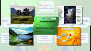 Презентация на тему Экология как наука