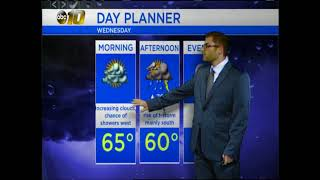 Upper Peninsula Weather Forecast: 7/31