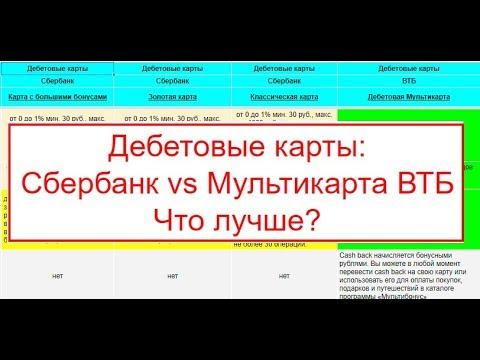 Сравнение дебетовых карт Сбербанка и Мультикарты ВТБ