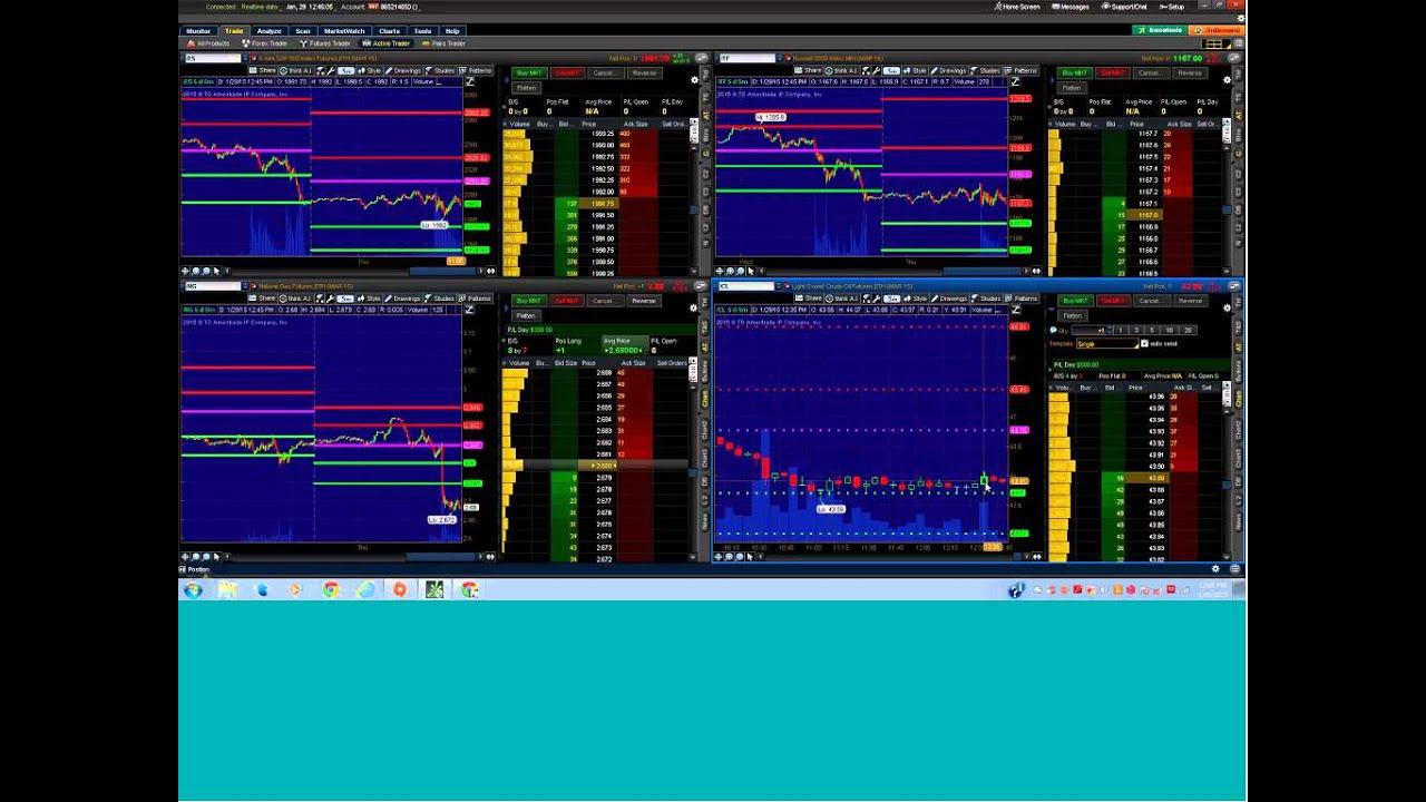 Weekly options trading webinar