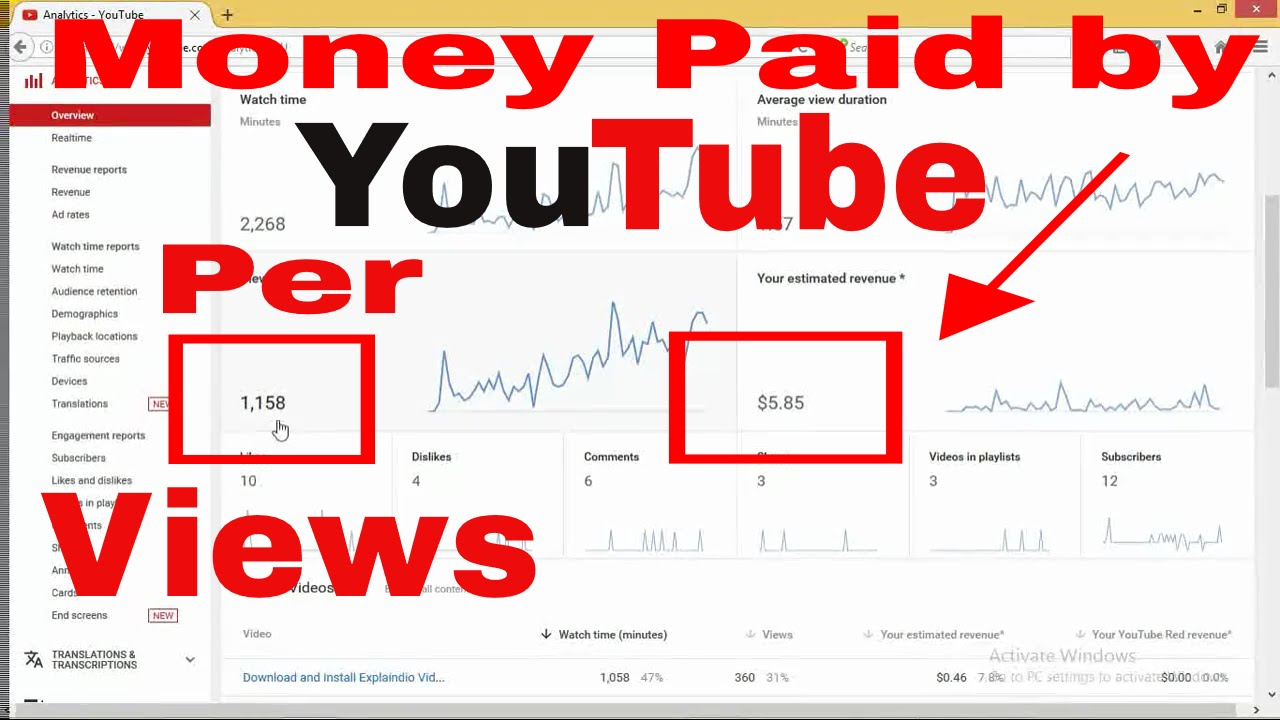 How Much Money Do You Earn Per Every 1000 Views on YouTube - 2017