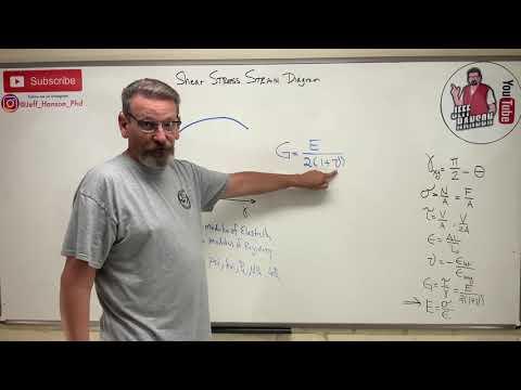 Download Solids: Lesson 13 - Shear Stress Strain Diagram