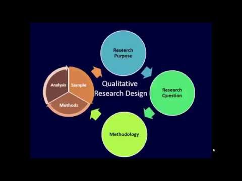 Fundamental Concept in Qualitative Research   Development and Design