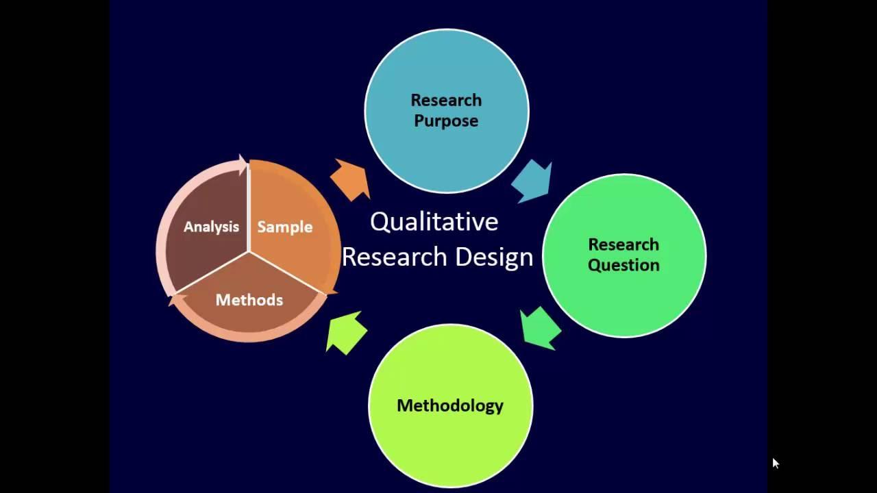 qualitative research sampling methods