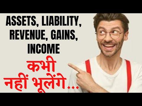 SUNIL SIR : Assets   Liabilities   Expenses   Revenue   Basic of Accountancy   Commerce Ki Baat