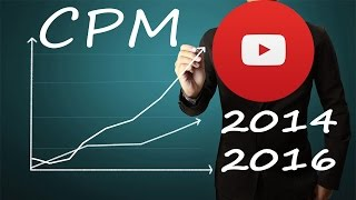 Динамика CPM на YouTube за 2 года. Сколько стоит коммерческий просмотр на YouTube?