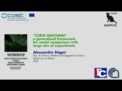 """""""CURVE MATCHING"""" a generalized framework for model comparison with large sets of experiments"""