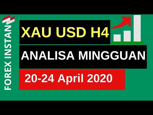 Analisa Teknikal Pair Forex Mayor 20-24 Juli 2020