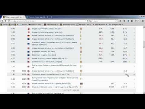Внутридневной фундаментальный анализ рынка Форекс от 05.11.2014