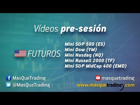 vídeo-análisis-de-los-futuros-de-minis-s&p500,-dow-y-nasdaq.-cómo-se-comportan-en-máximos-históricos