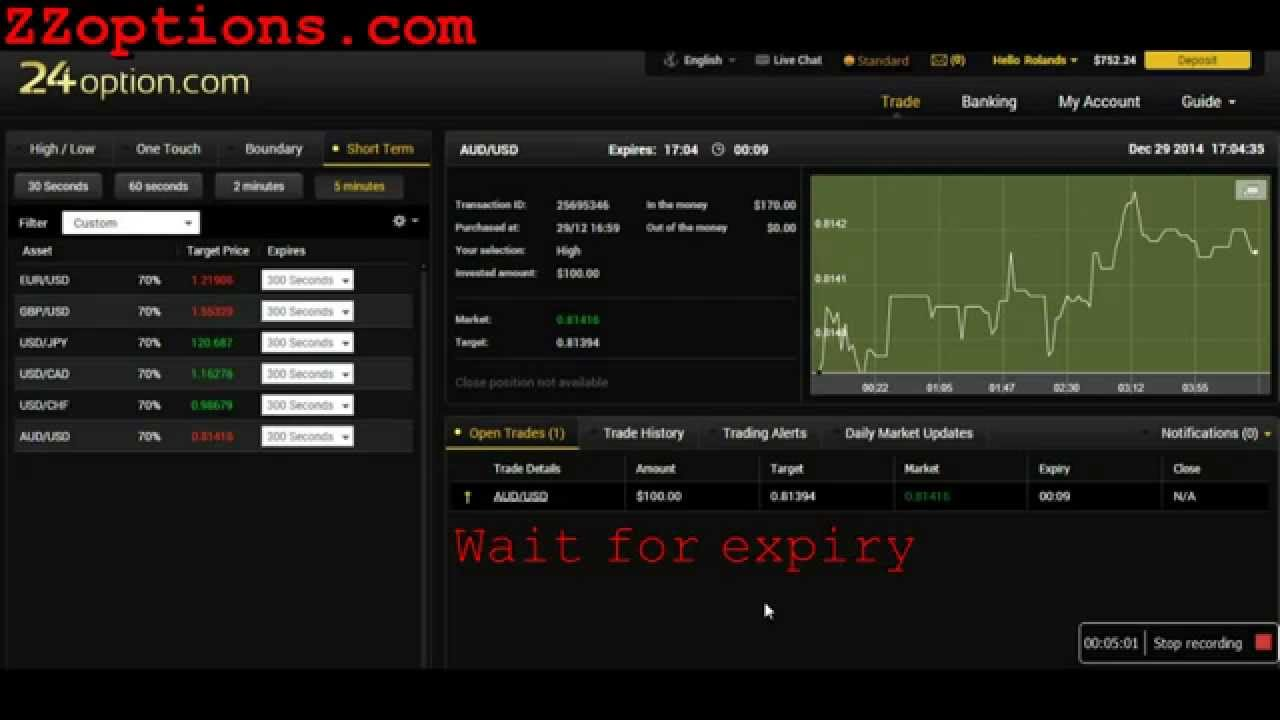 Binary option itm
