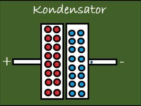 Captivating Erklärung Eines Kondensators Und Der Ablauf Seines Ladevorgangs
