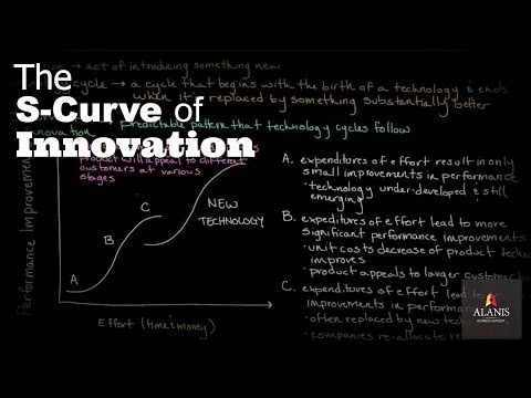 Episode 154: Innovation and the S-Curve: Why More Money Doesn't Always Lead to Greater Improvements