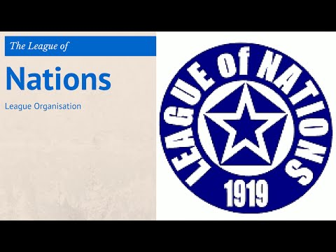 1: GCSE History - League of Nations Organisation