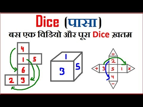 Reasoning ||Short Tricks |Dice (पासा) For Railway Group D, SSC CGL,CHSL,CPO
