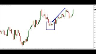 PS3 Forex Power Play Of the Day - 02 May 2017