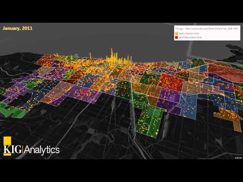 KIG Analytics - Chicago New Construction & Demo Permits Heat Map
