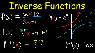 Inverse Functions - Domain  range-  With Fractions Square Roots  Graphs