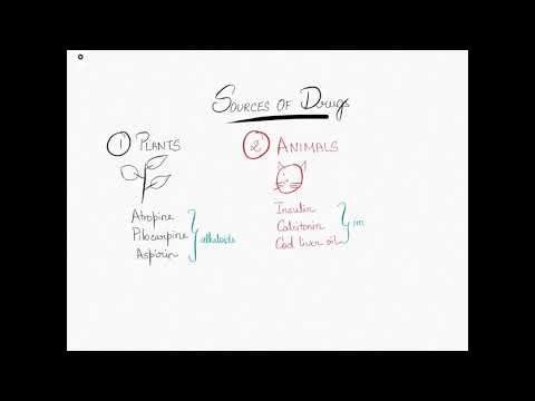 General Pharmacology - 02 - Drug sources, naming & routes of administration