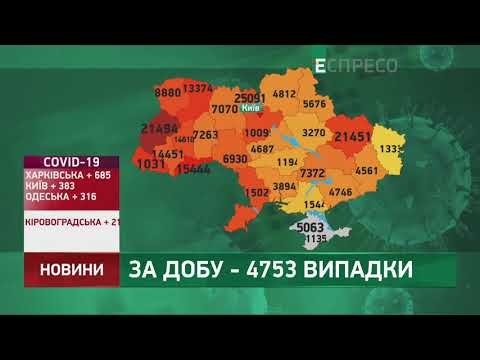 Коронавирус в Украине: статистика за 7 октября