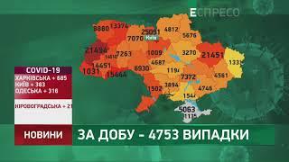 Коронавірус в Украі ні статистика за 7 жовтня