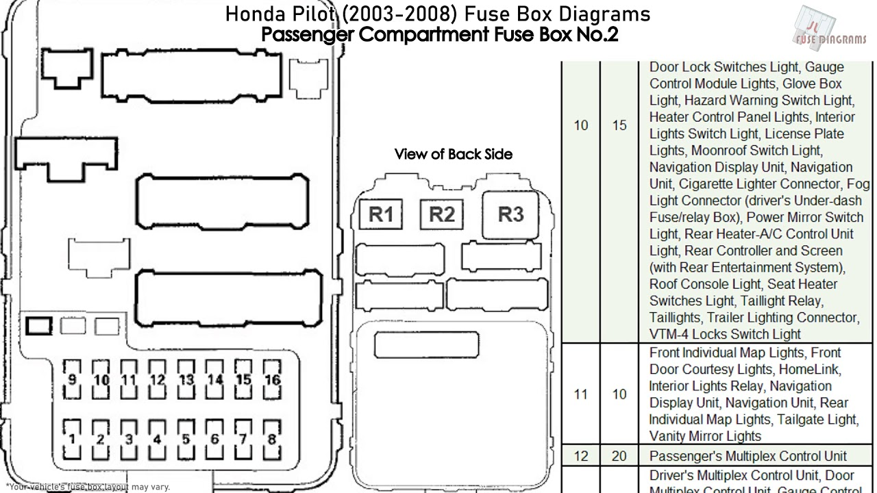 Honda Pilot (2003-2008) Fuse Box Diagrams - YouTube | 2005 Honda Pilot Fuse Box |  | YouTube