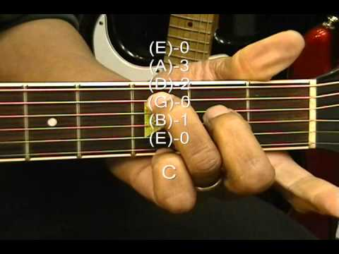 Guitar Chord Form Tutorial #135 Keb Mo Style Blues Chords Lesson EricBlackmonMusic