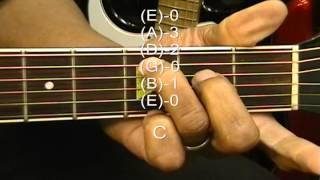 Guitar Chord Form Tutorial #135 Keb Mo Style Blues Chords Lesson EricBlackmonMusic