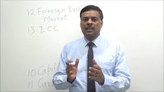 Basics of FOREX Part- 2 | For Bank Promotions and Bank Jobs