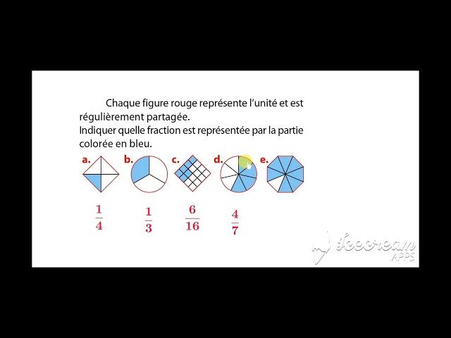 Fractions et représentations graphiques d'une proportion