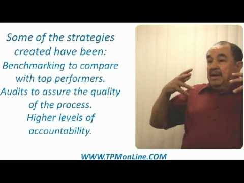 TPR-TOTAL PROCESS RELIABILITY World Class Strategy