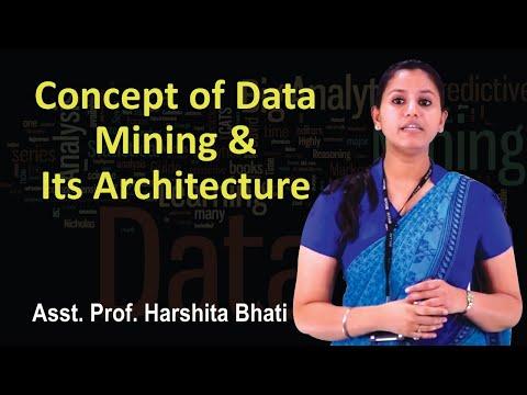 Concept Of Data Mining | Architecture Of Data Mining | MCA, B.tech, M Sc. IT | By Harshita Bhati