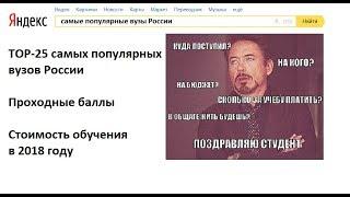 25 популярных вузов России (по версии Яндекс)