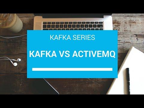kafka vs active Mq , IBM MQ ,Rabbit MQ , JMS | Kafka Spark Interview  Questions