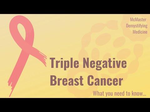 Poliklinika Harni - Biološki lijek povećava preživljavanje u metastatskom trostruko negativnom raku dojke