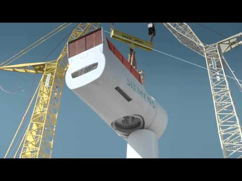Denmark - offshore wind power hub